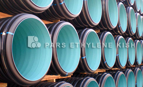 Parsethylene Kish corrugated Pipe Systems